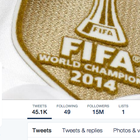 Real Madrid reach 15 million followers on Twitter
