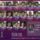Sub-20: Argentina tiene los 21 convocados para el Mundial