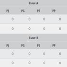 Liga Águila: posiciones tras los juegos de vuelta de cuartos