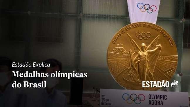 Conheça o histórico de medalhas olímpicas do Brasil
